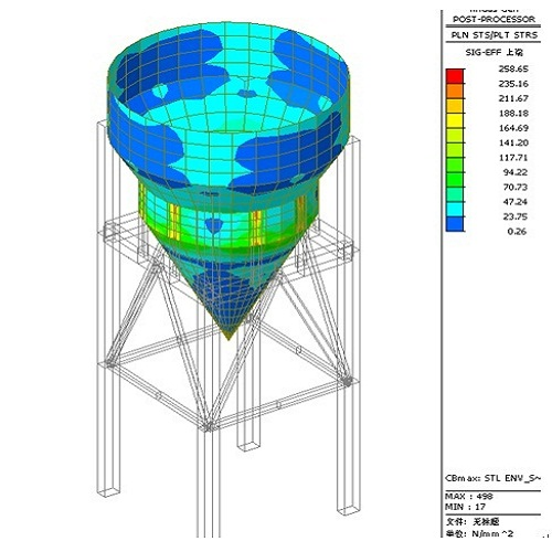 Structure design of silo and pressure vessel
