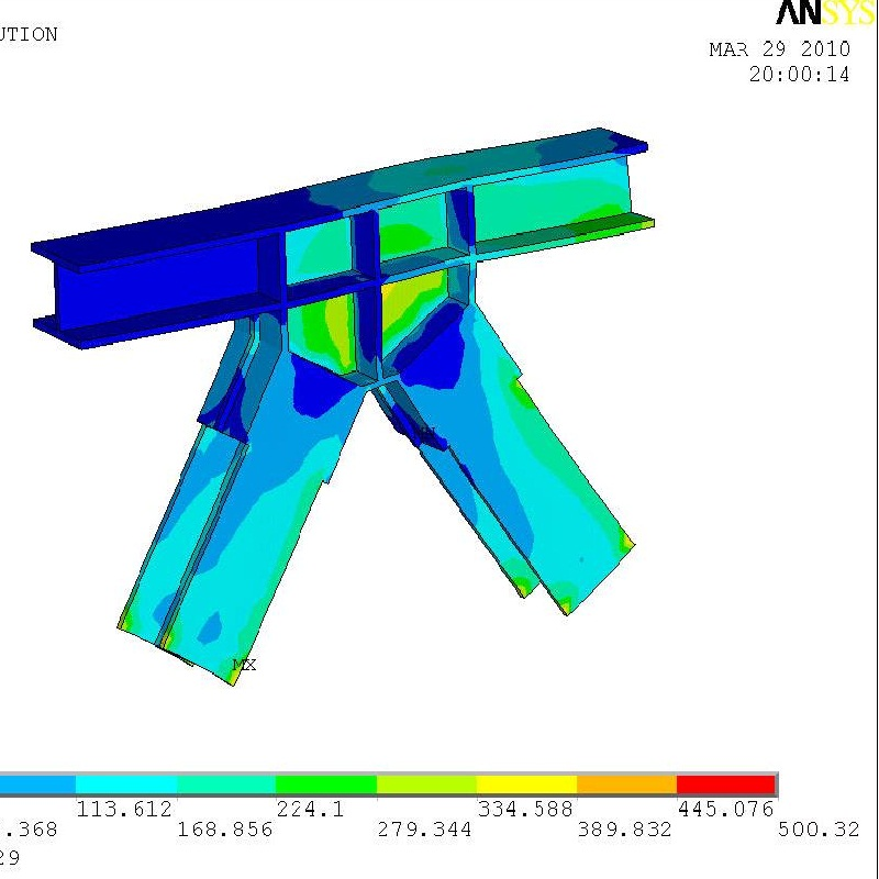 Nodal finite element analysis